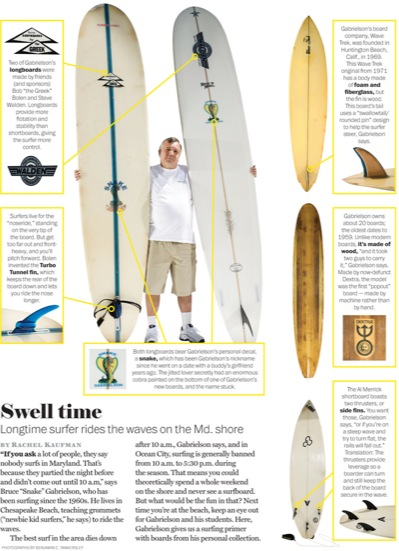 closer inspection surfboards Closer Inspection: Swell Time